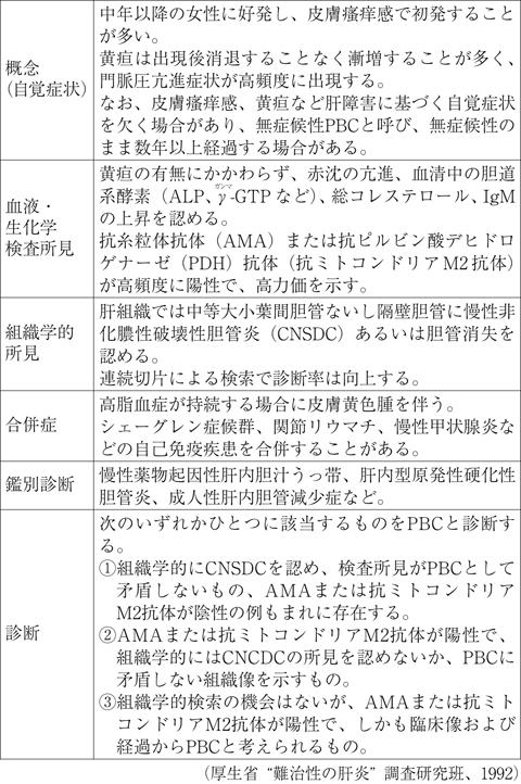 性 と は 原発 原発性アルドステロン症|一般の皆様へ|日本内分泌学会