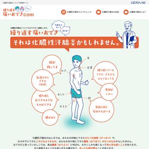 繰り返す痛いおでき.com