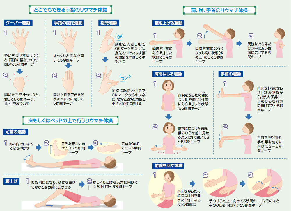 肩、肘、手首のリウマチ体操